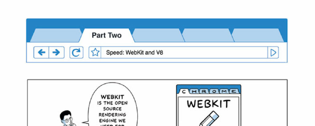Preview of Google Instructional on Webkit