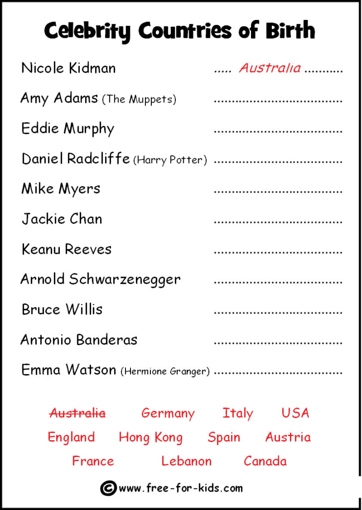 Preview of Printable Celebrity Quiz Sheet - Countries of Birth