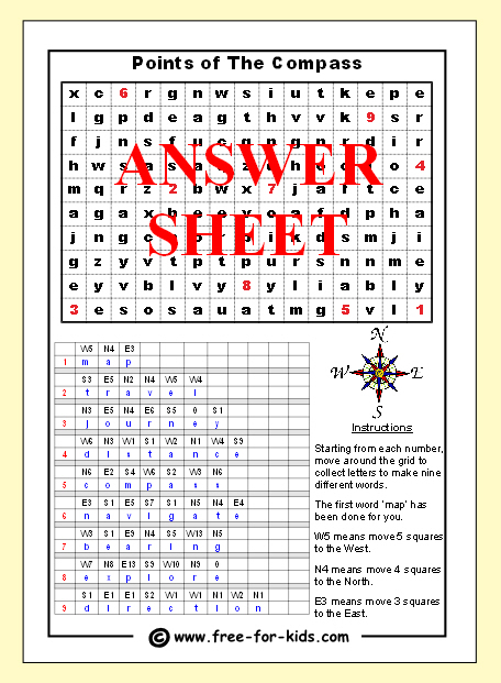 Preview of Printable Points of the Compass Worksheet Answer Sheet