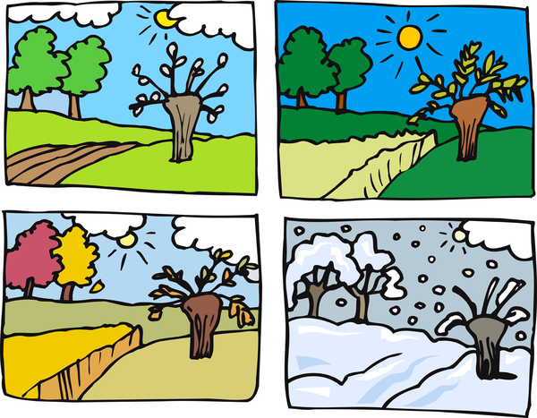 Four identical scenes showing the four seasons
