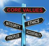 image of a signpost of core values pointing to ethics, integrity and accountability