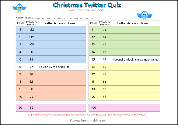 Preview image of Christmas Quiz about Twitter Followers